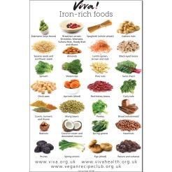 iron-rich-vegan-foods-chart